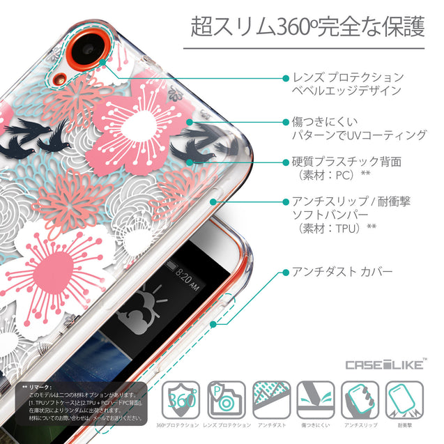 Details in Japanese - CASEiLIKE HTC Desire 820 back cover Japanese Floral 2255