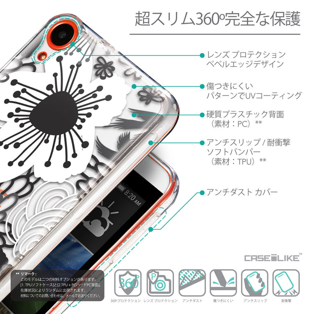 Details in Japanese - CASEiLIKE HTC Desire 820 back cover Japanese Floral 2256