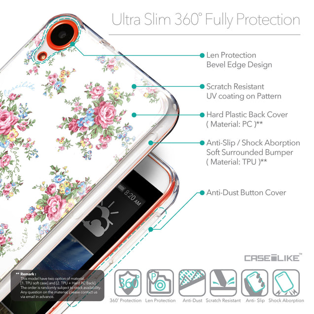 Details in English - CASEiLIKE HTC Desire 820 back cover Floral Rose Classic 2260