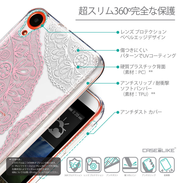 Details in Japanese - CASEiLIKE HTC Desire 820 back cover Mandala Art 2305