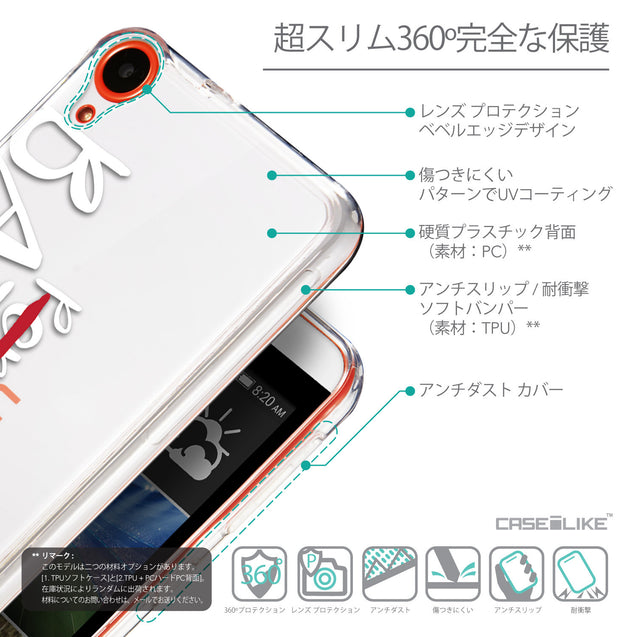 Details in Japanese - CASEiLIKE HTC Desire 820 back cover Quote 2410