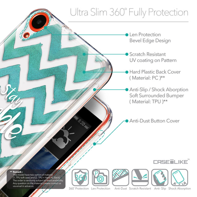 Details in English - CASEiLIKE HTC Desire 820 back cover Quote 2418