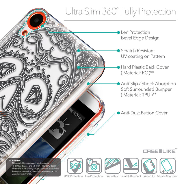 Details in English - CASEiLIKE HTC Desire 820 back cover Art of Skull 2524