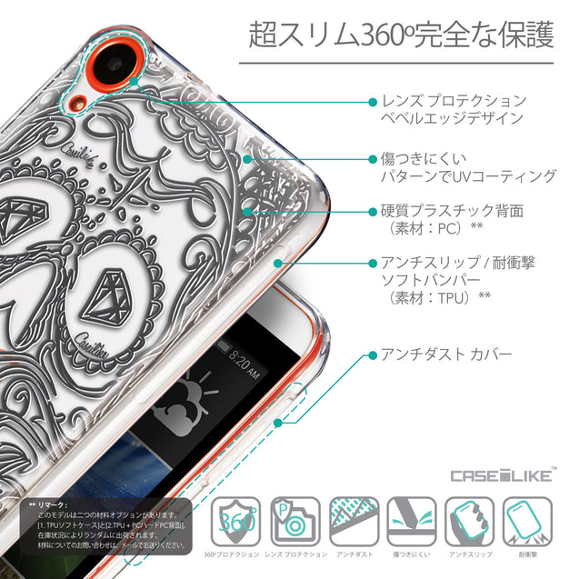 Details in Japanese - CASEiLIKE HTC Desire 820 back cover Art of Skull 2524