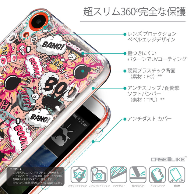 Details in Japanese - CASEiLIKE HTC Desire 820 back cover Comic Captions Pink 2912