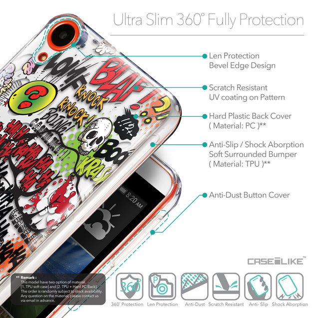 Details in English - CASEiLIKE HTC Desire 820 back cover Comic Captions 2914