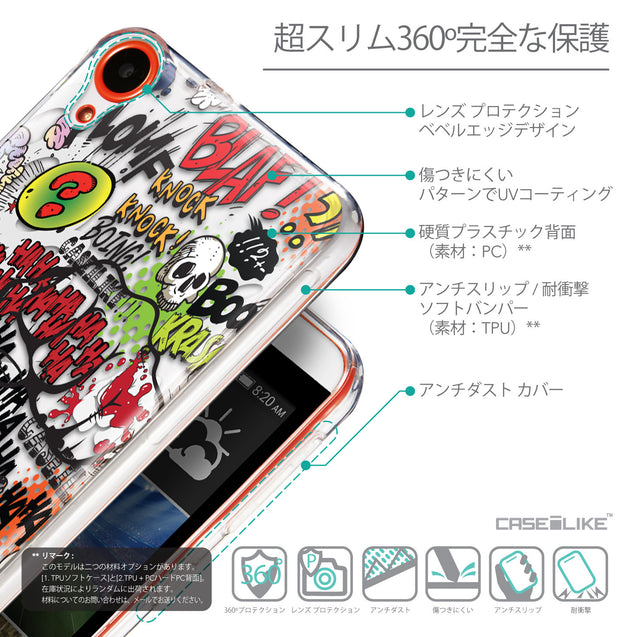 Details in Japanese - CASEiLIKE HTC Desire 820 back cover Comic Captions 2914