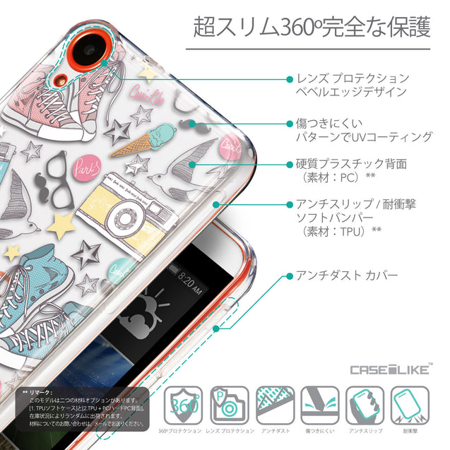 Details in Japanese - CASEiLIKE HTC Desire 820 back cover Paris Holiday 3906