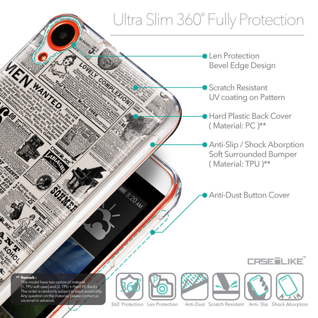 Details in English - CASEiLIKE HTC Desire 820 back cover Vintage Newspaper Advertising 4818