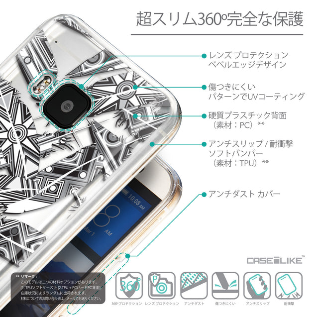 Details in Japanese - CASEiLIKE HTC One M9 back cover Indian Tribal Theme Pattern 2056