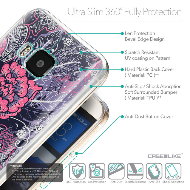 Details in English - CASEiLIKE HTC One M9 back cover Vintage Roses and Feathers Blue 2252