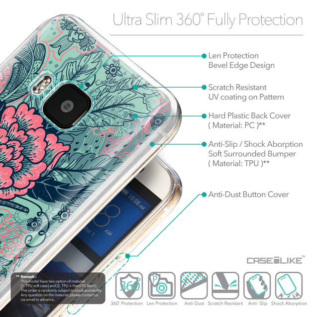 Details in English - CASEiLIKE HTC One M9 back cover Vintage Roses and Feathers Turquoise 2253