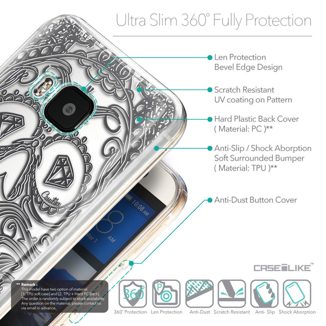 Details in English - CASEiLIKE HTC One M9 back cover Art of Skull 2524
