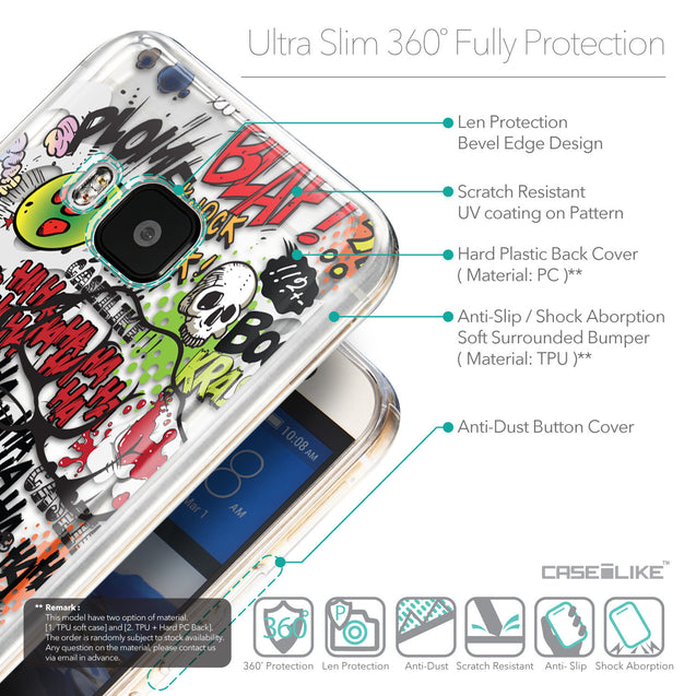 Details in English - CASEiLIKE HTC One M9 back cover Comic Captions 2914