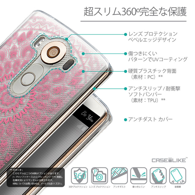 Details in Japanese - CASEiLIKE LG V10 back cover Indian Line Art 2062