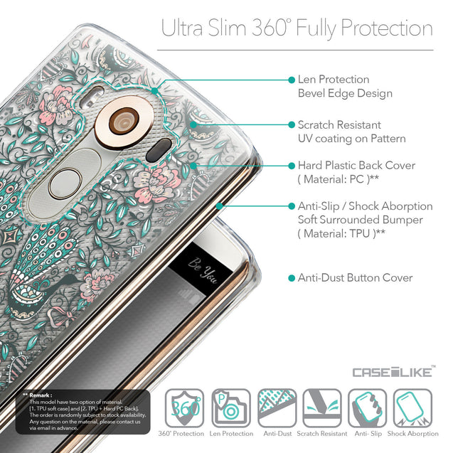 Details in English - CASEiLIKE LG V10 back cover Roses Ornamental Skulls Peacocks 2226