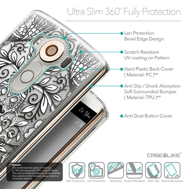 Details in English - CASEiLIKE LG V10 back cover Roses Ornamental Skulls Peacocks 2227