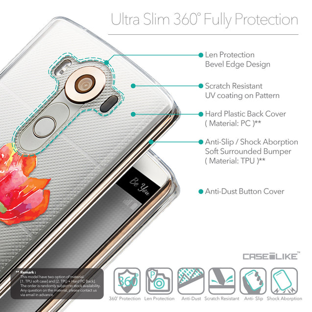 Details in English - CASEiLIKE LG V10 back cover Watercolor Floral 2230