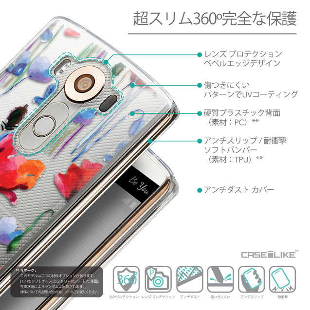Details in Japanese - CASEiLIKE LG V10 back cover Indian Line Art 2061