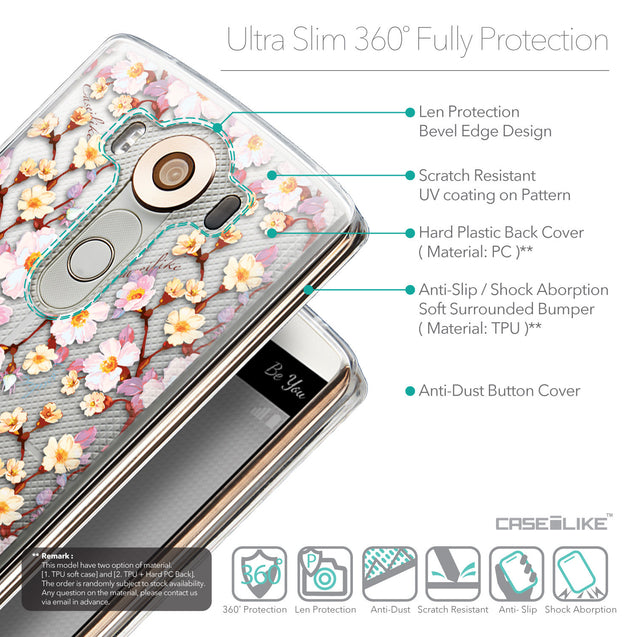 Details in English - CASEiLIKE LG V10 back cover Watercolor Floral 2236