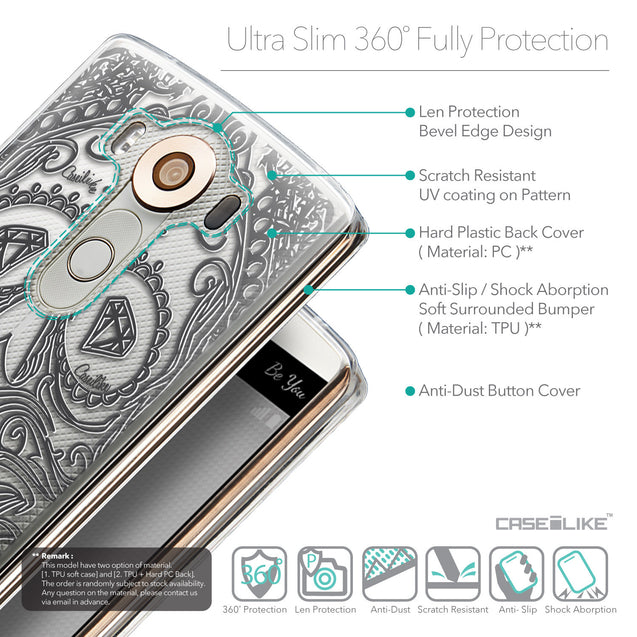 Details in English - CASEiLIKE LG V10 back cover Art of Skull 2524