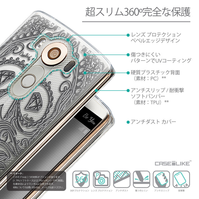 Details in Japanese - CASEiLIKE LG V10 back cover Art of Skull 2524