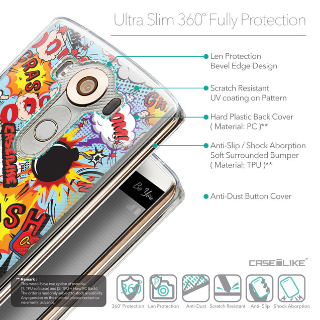 Details in English - CASEiLIKE LG V10 back cover Comic Captions Blue 2913