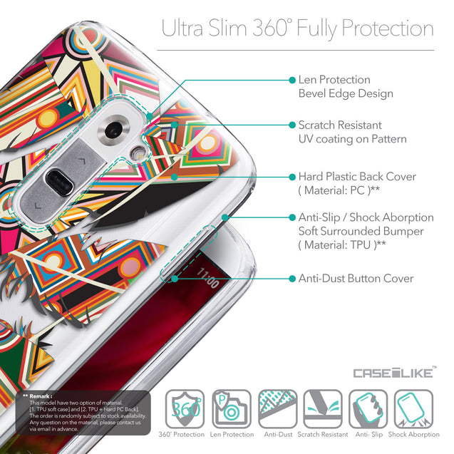 Details in English - CASEiLIKE LG G2 back cover Indian Tribal Theme Pattern 2054