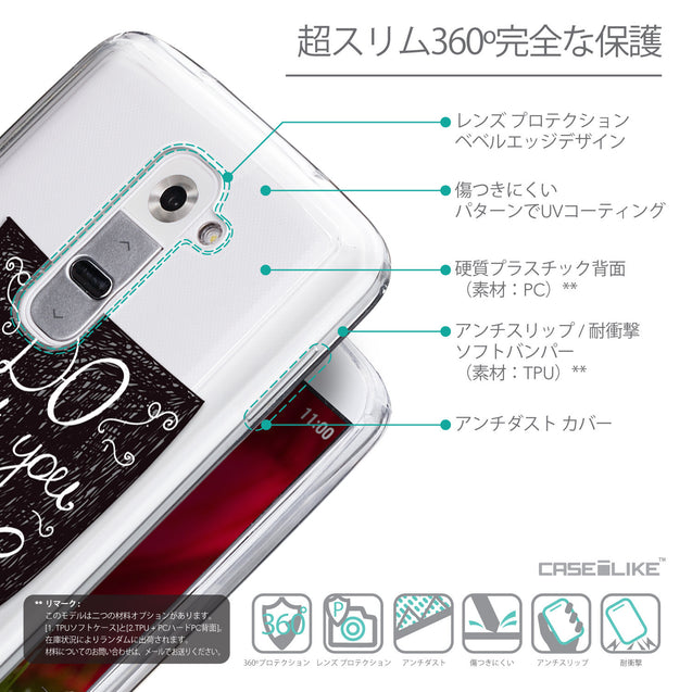 Details in Japanese - CASEiLIKE LG G2 back cover Quote 2400