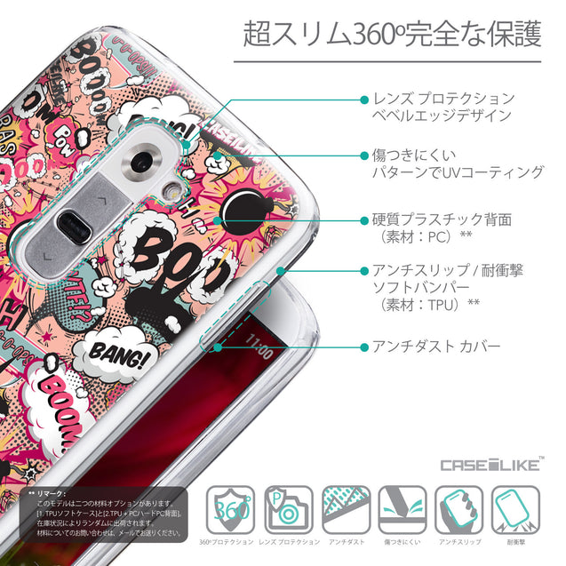 Details in Japanese - CASEiLIKE LG G2 back cover Comic Captions Pink 2912