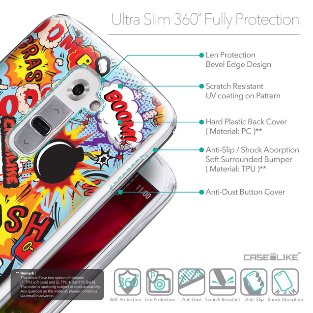 Details in English - CASEiLIKE LG G2 back cover Comic Captions Blue 2913