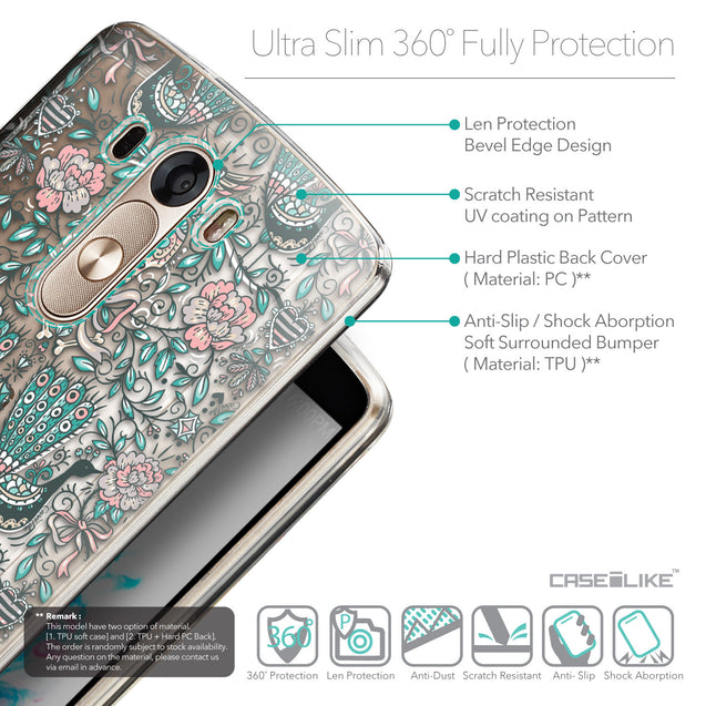 Details in English - CASEiLIKE LG G3 back cover Roses Ornamental Skulls Peacocks 2226