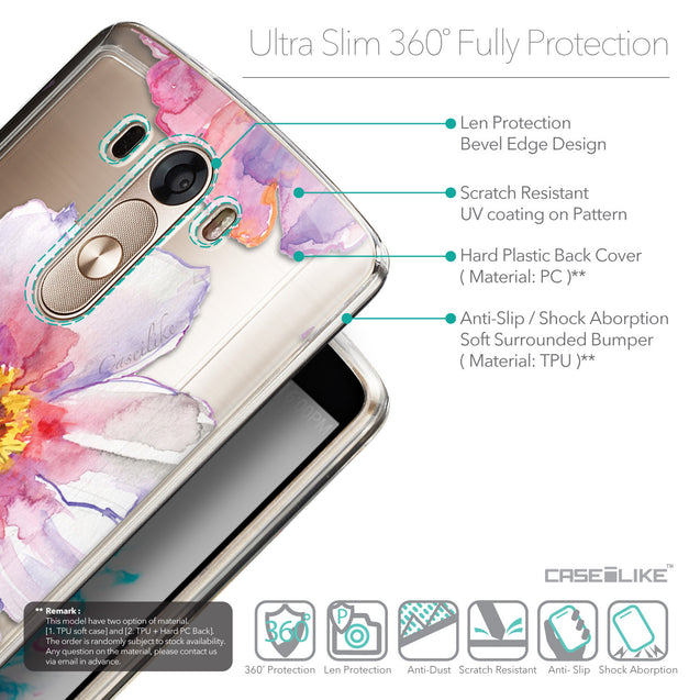 Details in English - CASEiLIKE LG G3 back cover Watercolor Floral 2231