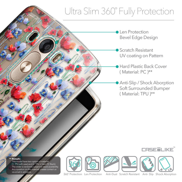 Details in English - CASEiLIKE LG G3 back cover Watercolor Floral 2233
