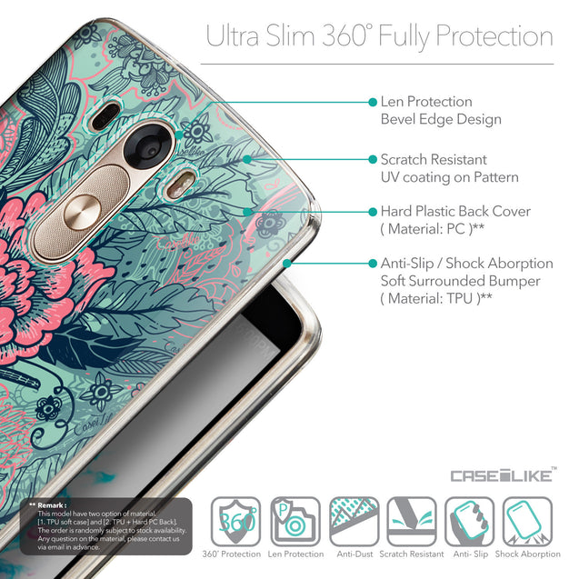 Details in English - CASEiLIKE LG G3 back cover Vintage Roses and Feathers Turquoise 2253