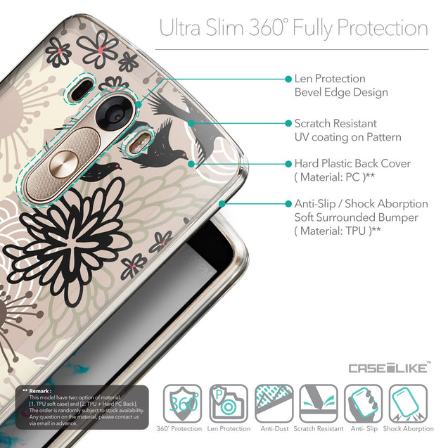 Details in English - CASEiLIKE LG G3 back cover Japanese Floral 2254