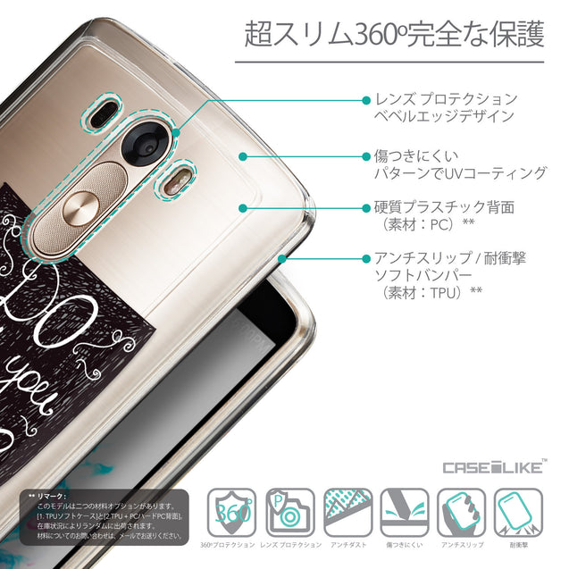 Details in Japanese - CASEiLIKE LG G3 back cover Quote 2400
