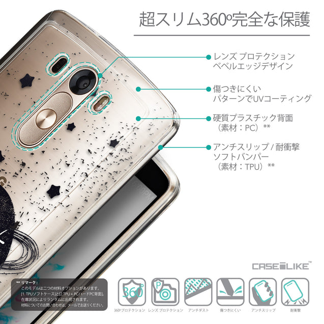 Details in Japanese - CASEiLIKE LG G3 back cover Quote 2401