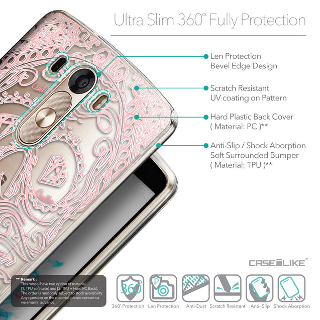 Details in English - CASEiLIKE LG G3 back cover Art of Skull 2525