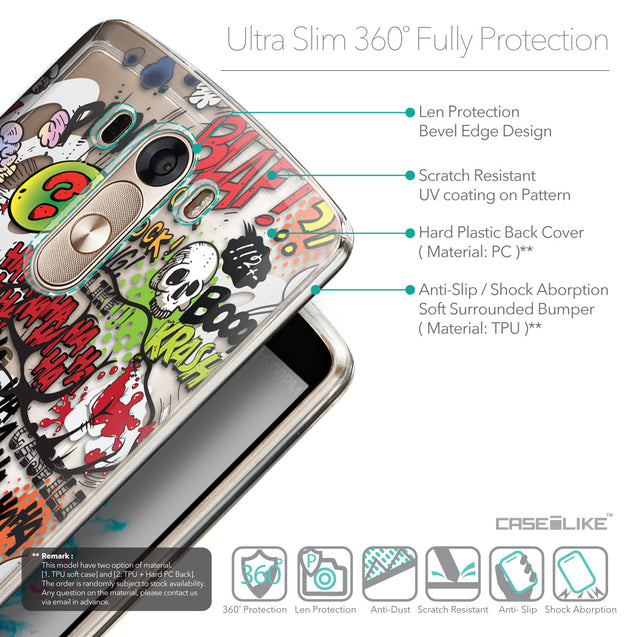 Details in English - CASEiLIKE LG G3 back cover Comic Captions 2914