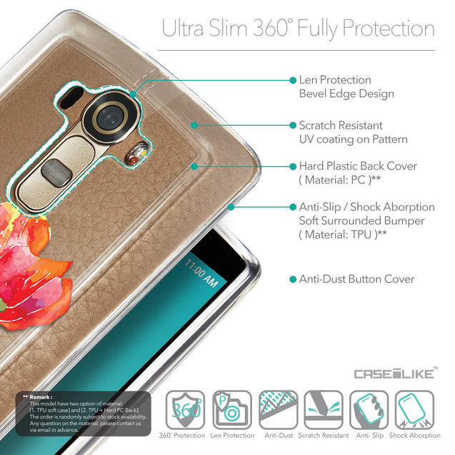 Details in English - CASEiLIKE LG G4 back cover Watercolor Floral 2230