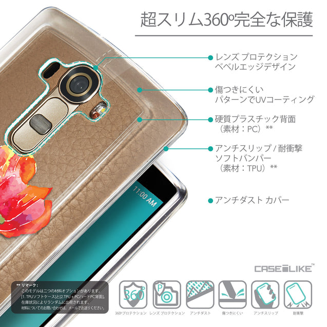 Details in Japanese - CASEiLIKE LG G4 back cover Watercolor Floral 2230