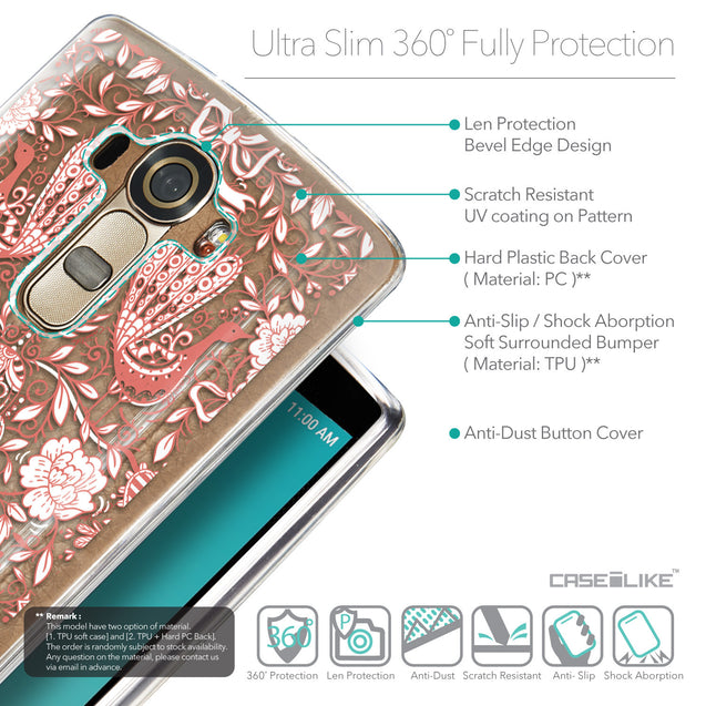 Details in English - CASEiLIKE LG G4 back cover Roses Ornamental Skulls Peacocks 2237