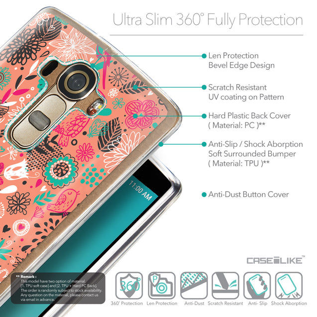 Details in English - CASEiLIKE LG G4 back cover Spring Forest Pink 2242