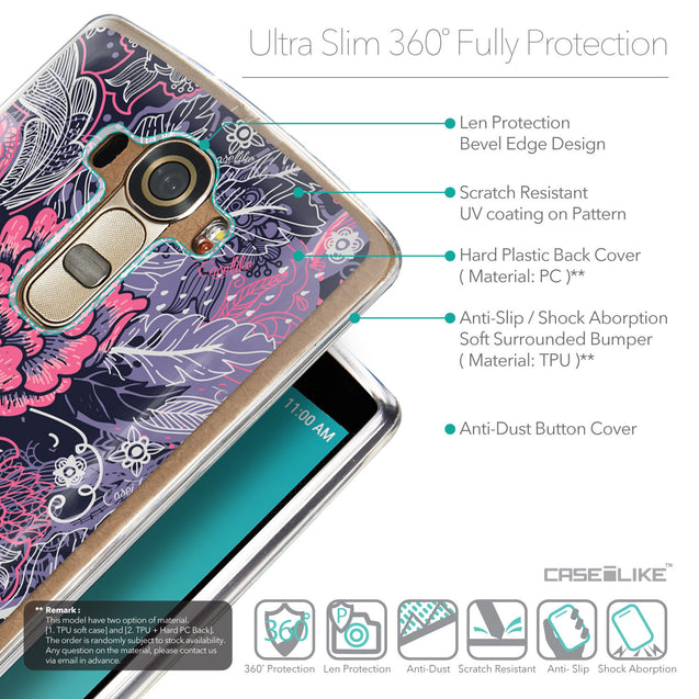 Details in English - CASEiLIKE LG G4 back cover Vintage Roses and Feathers Blue 2252