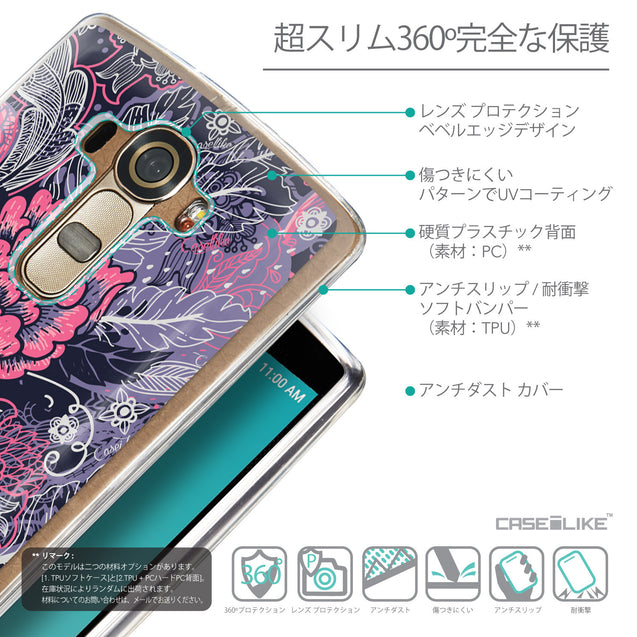 Details in Japanese - CASEiLIKE LG G4 back cover Vintage Roses and Feathers Blue 2252