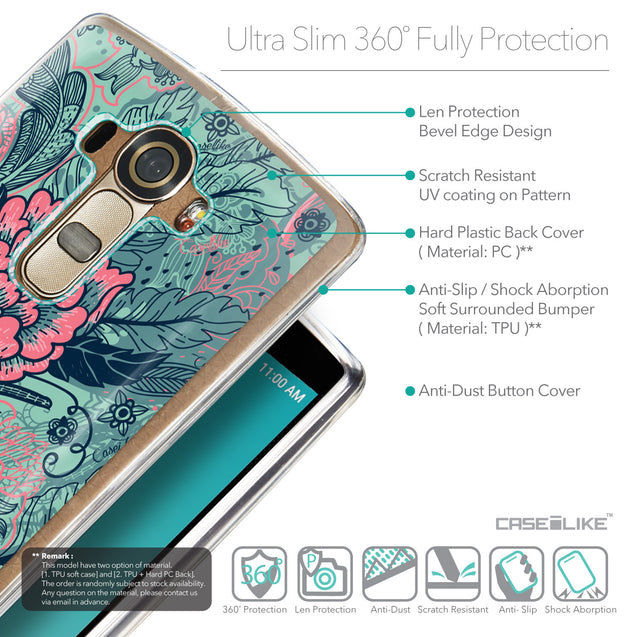Details in English - CASEiLIKE LG G4 back cover Vintage Roses and Feathers Turquoise 2253