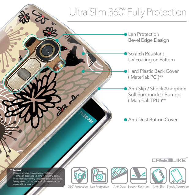 Details in English - CASEiLIKE LG G4 back cover Japanese Floral 2254