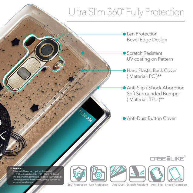 Details in English - CASEiLIKE LG G4 back cover Quote 2401