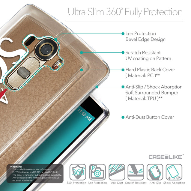 Details in English - CASEiLIKE LG G4 back cover Quote 2412